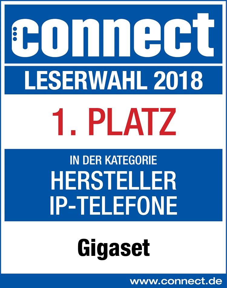 connect_Leserwahl_2018_Auszeichnung