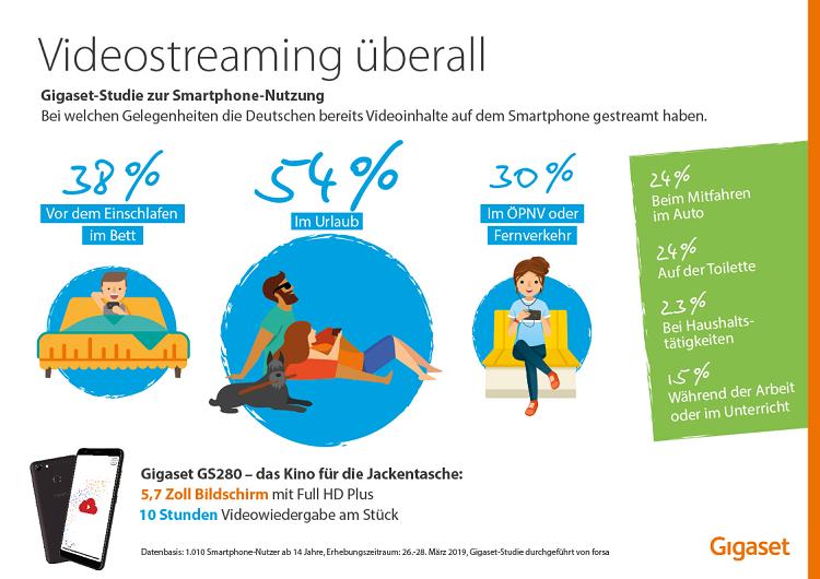 Infografik - Videostreaming_Smartphone